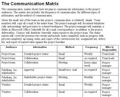 project communication matrix template - the project communication plan mpug