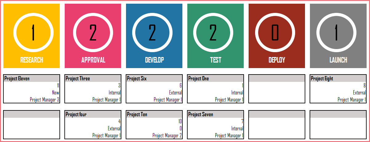 Dinesh_Excel_template_figure_7