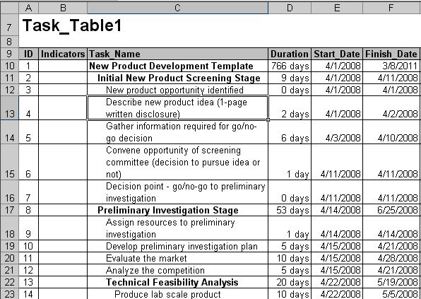Task List Format Project To Do List Template Multi Task Dotxes Best